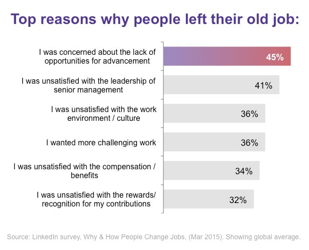 Why people leave jobs